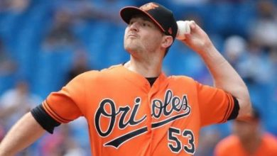 Photo of Acquisition of Zach Britton Bolsters An Already Potent Yankees Bullpen
