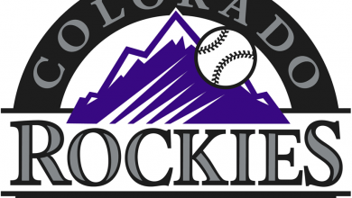 Photo of 2019 Rockies Season Preview
