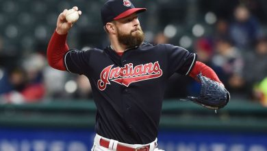 Photo of Corey Kluber: An Appreciation, and 10 Games to Remember
