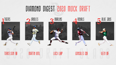 Photo of 2020 MLB Mock Draft 2.0