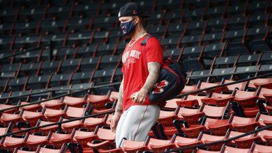 Photo of 2020 Boston Red Sox Season Preview