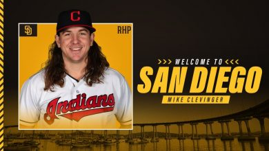 Photo of Padres Get Clevinger, Indians Get Quantrill, Naylor and Prospects