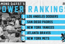 Photo of 2021 Opening Day MLB Power Rankings