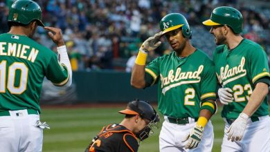 Photo of Oakland Athletics 2019 Preview