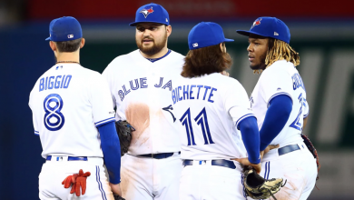 Photo of Toronto Blue Jays Season Preview