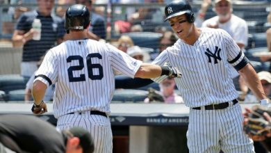 Photo of 2020 New York Yankees Season Preview