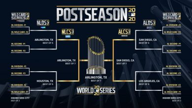 Photo of MLB Postseason: Too much of a good thing
