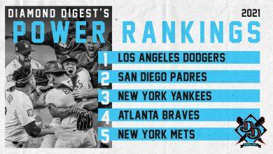 Photo of 2021 Opening Day MLB Power Rankings